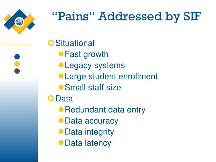 """Pains"" Addressed by SIF"