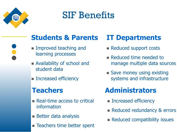 SIF Benefits