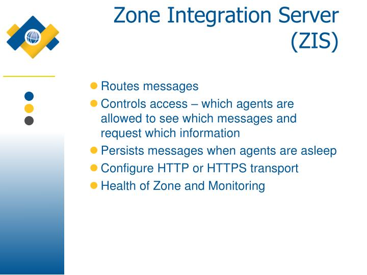 Zone Integration Server (ZIS)