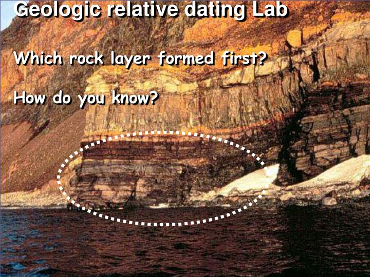Geologic relative dating Lab