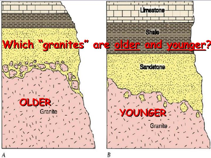 "Which ""granites"" are"