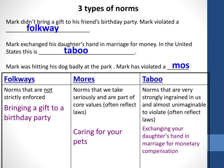 3 types of norms