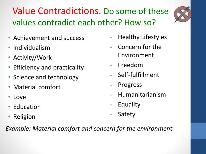Value Contradictions.