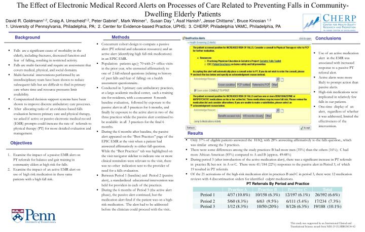 The Effect of Electronic Medical Record Alerts on Processes of Care Related to Preventing Falls in Community-Dwelling Elderly Patients