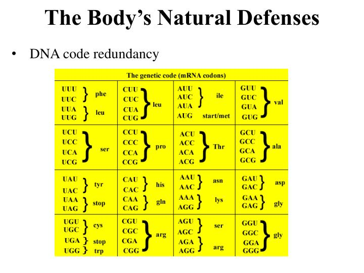 DNA code redundancy