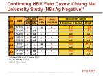 confirming hbv yield cases chiang mai university study hbsag negative