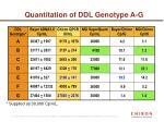 quantitation of ddl genotype a g