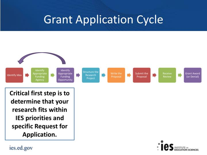 Grant Application Cycle