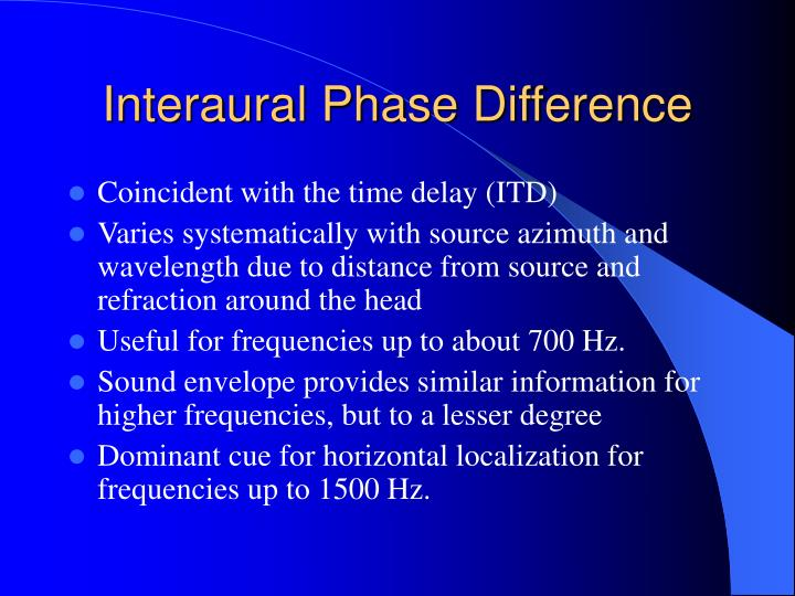 Interaural Phase Difference