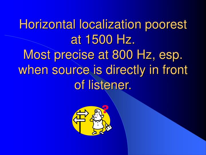 Horizontal localization poorest at 1500 Hz.