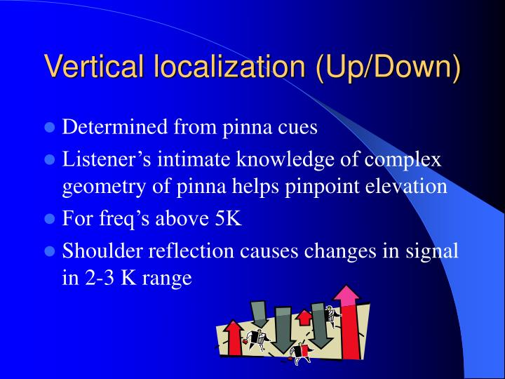 Vertical localization (Up/Down)