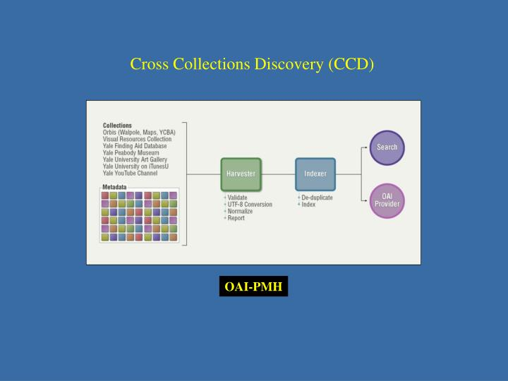 Cross Collections Discovery (CCD)