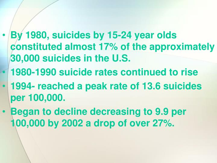 By 1980, suicides by 15-24 year olds constituted almost 17% of the approximately 30,000 suicides in the U.S.