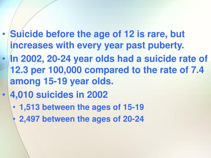 Suicide before the age of 12 is rare, but increases with every year past puberty.