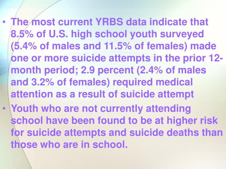 The most current YRBS data indicate that 8.5% of U.S. high school youth surveyed (5.4% of males and 11.5% of females) made one or more suicide attempts in the prior 12-month period; 2.9 percent (2.4% of males and 3.2% of females) required medical attention as a result of suicide attempt