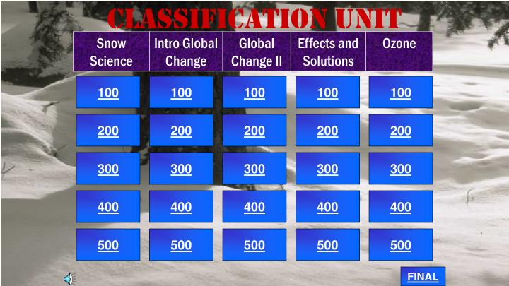Classification unit jeopardy