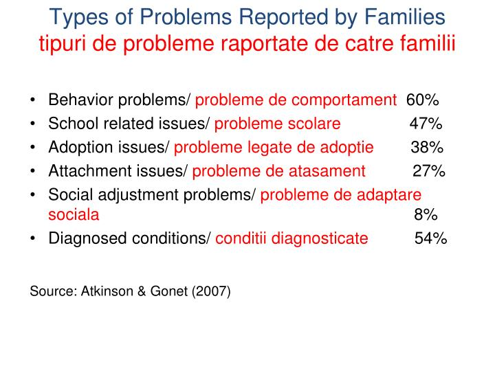 Types of problems reported by families tipuri de probleme raportate de catre familii