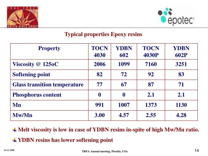 Typical properties Epoxy resins