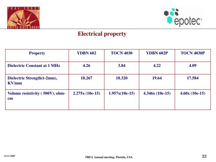 Electrical property