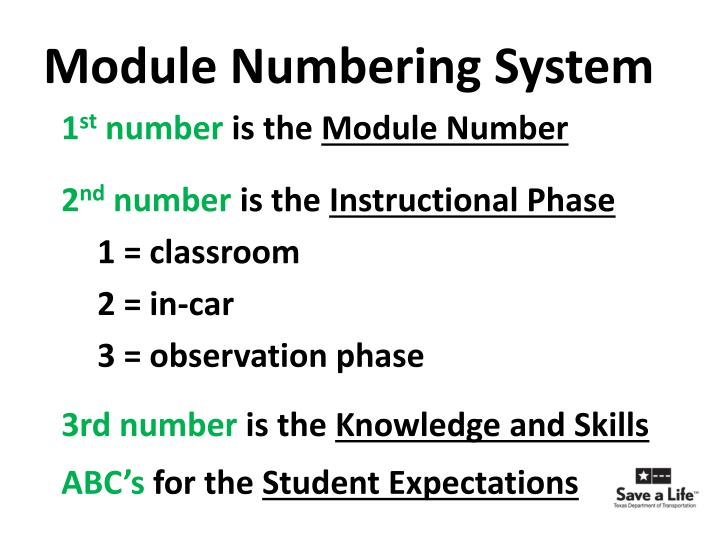 Module Numbering System