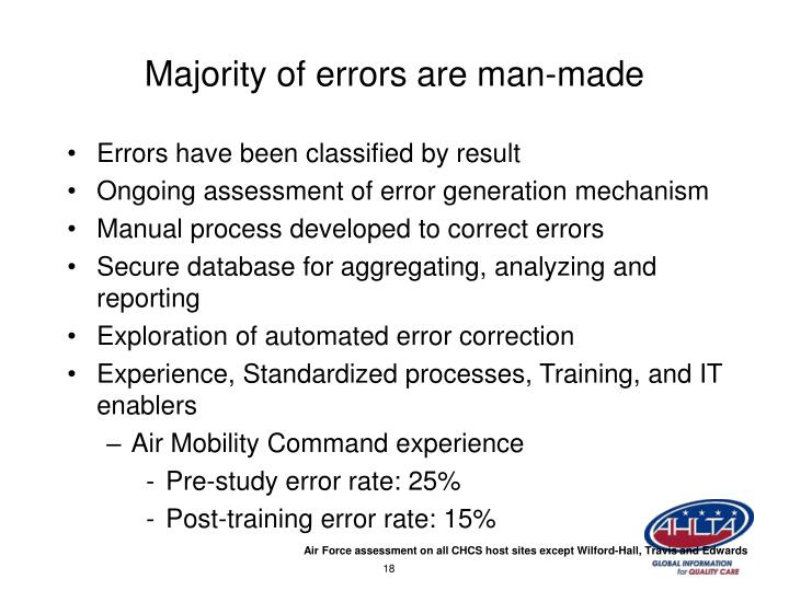 Majority of errors are man-made