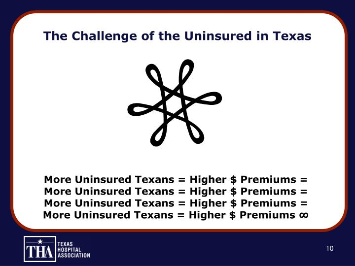 The Challenge of the Uninsured in Texas