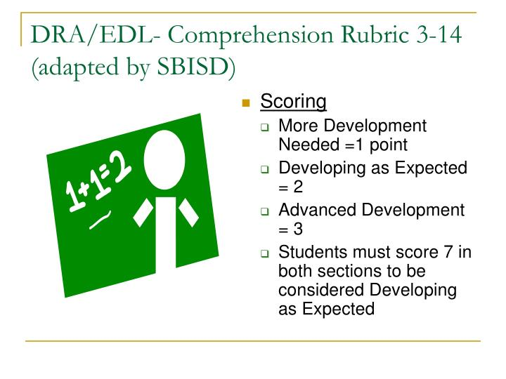 DRA/EDL- Comprehension Rubric 3-14