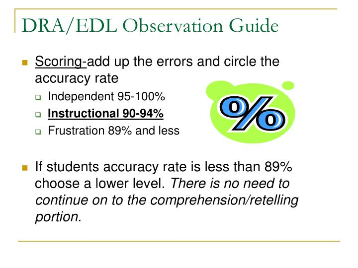 DRA/EDL Observation Guide