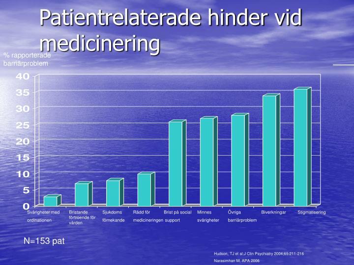 Patientrelaterade hinder vid medicinering