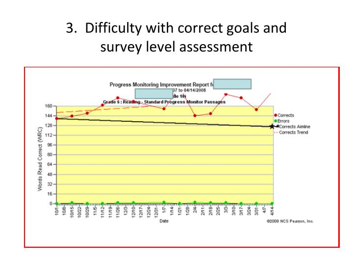 3.  Difficulty with correct goals and