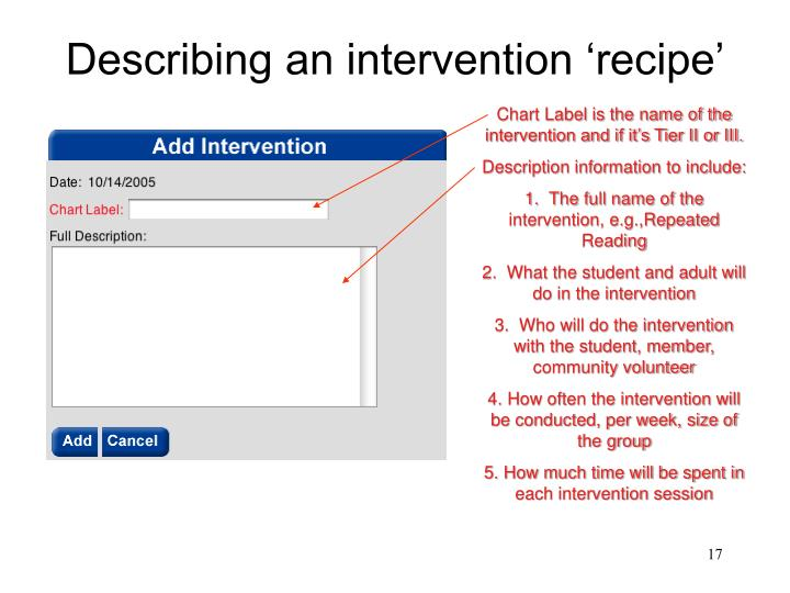 Describing an intervention 'recipe'