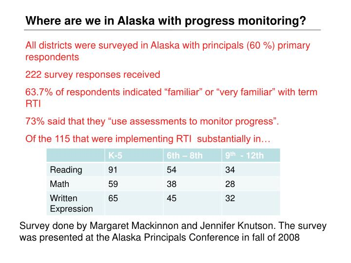 Where are we in Alaska with progress monitoring?