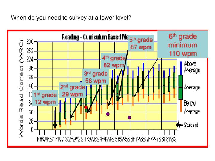 When do you need to survey at a lower level?