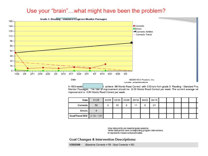 "Use your ""brain""…what might have been the problem?"