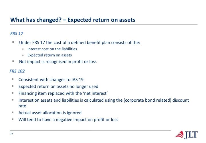 What has changed? – Expected return on assets