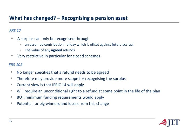 What has changed? – Recognising a pension asset