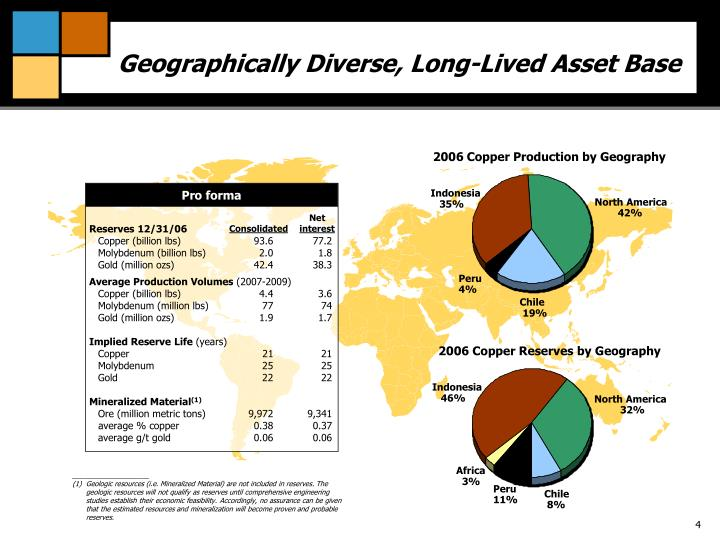 Geographically Diverse, Long-Lived Asset Base