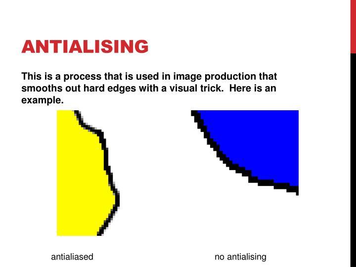 Antialising