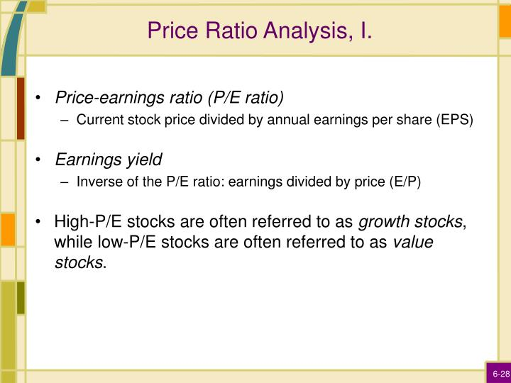 Price Ratio Analysis, I.