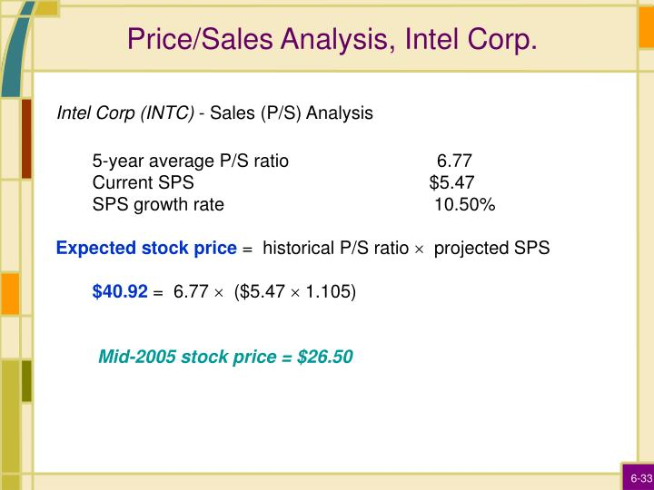 Price/Sales Analysis, Intel Corp.