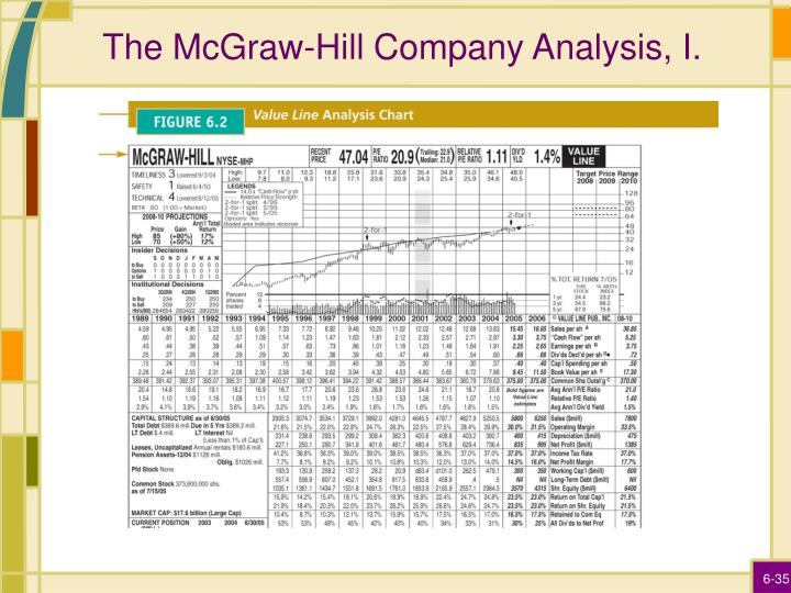 The McGraw-Hill Company Analysis, I.
