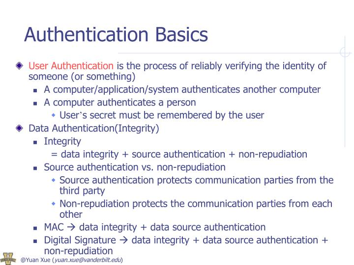 Authentication Basics