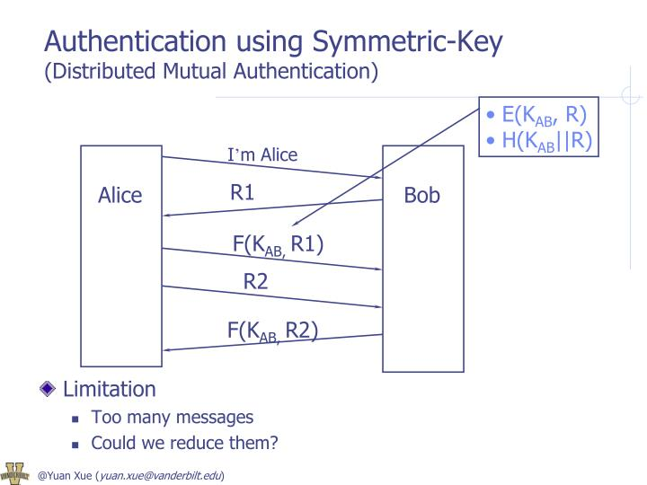 Authentication using Symmetric-Key