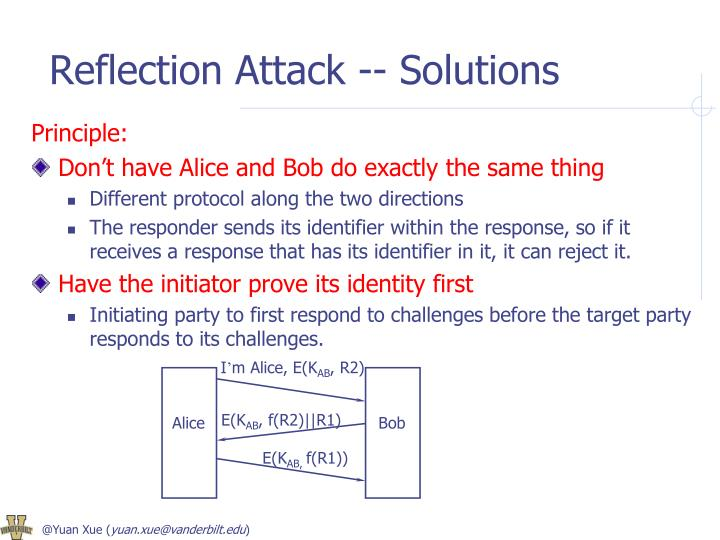 Reflection Attack -- Solutions