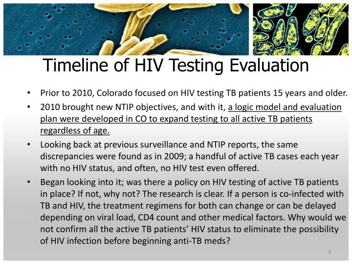 Timeline of HIV Testing Evaluation