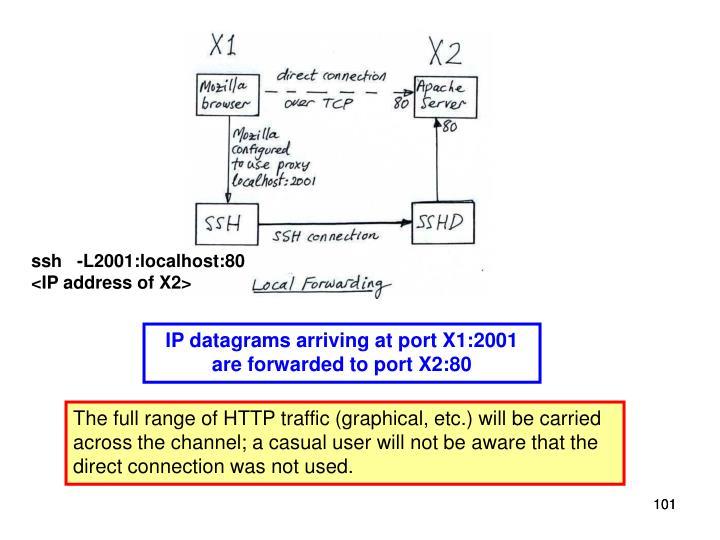 ssh   -L2001:localhost:80            <IP address of X2>