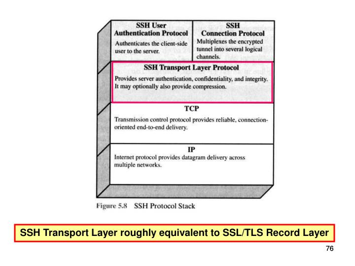 SSH Transport Layer roughly equivalent to SSL/TLS Record Layer