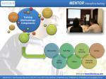 mentor interactive training