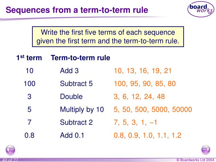 Sequences from a term-to-term rule