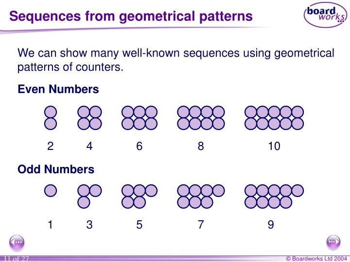 Sequences from geometrical patterns